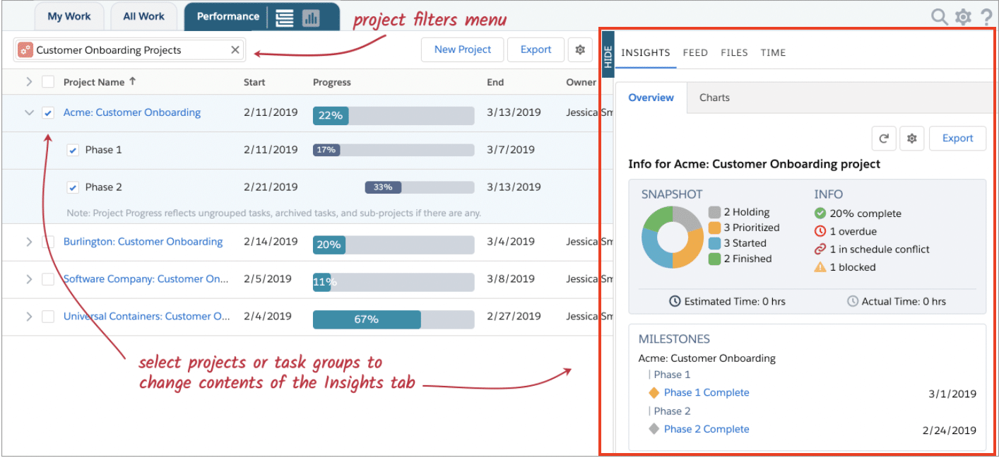 TaskRay Insights View (screen shot)